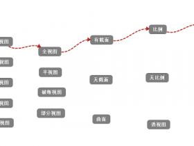 Proe创建工程图(三)全部对齐剖截面视图