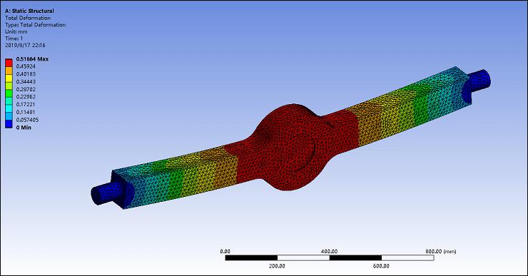 ANSYS Workbench静力学实例(1):汽车驱动桥桥壳